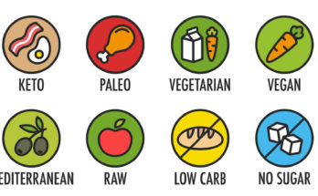 Types of diets, eating patterns and cute idiocy