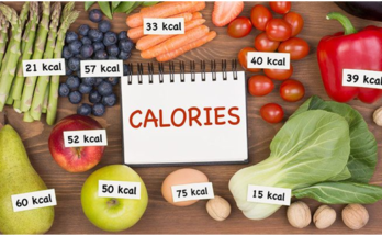 How many calories do you need per day?